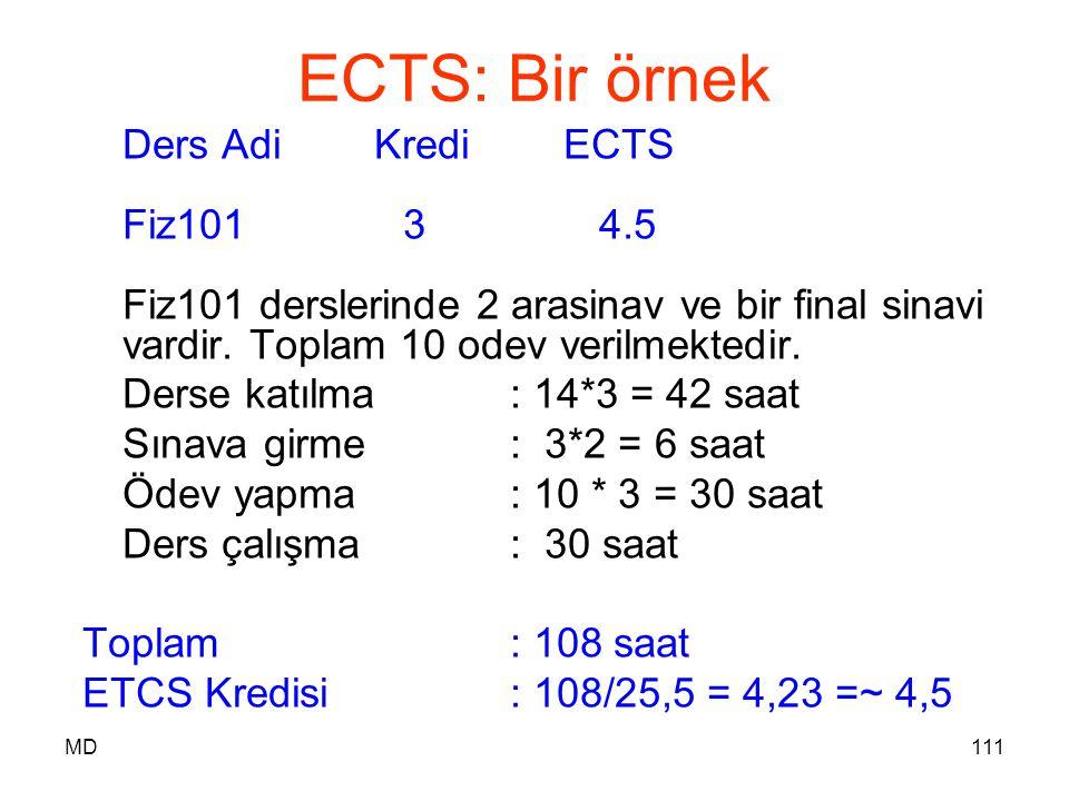ECTS: Bir örnek