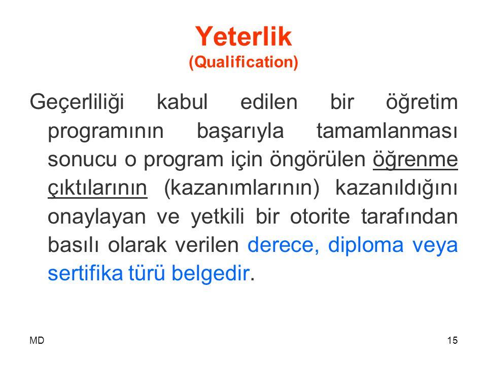 Yeterlik (Qualification)