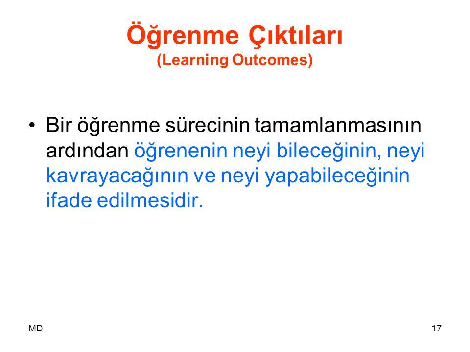 Öğrenme Çıktıları (Learning Outcomes)