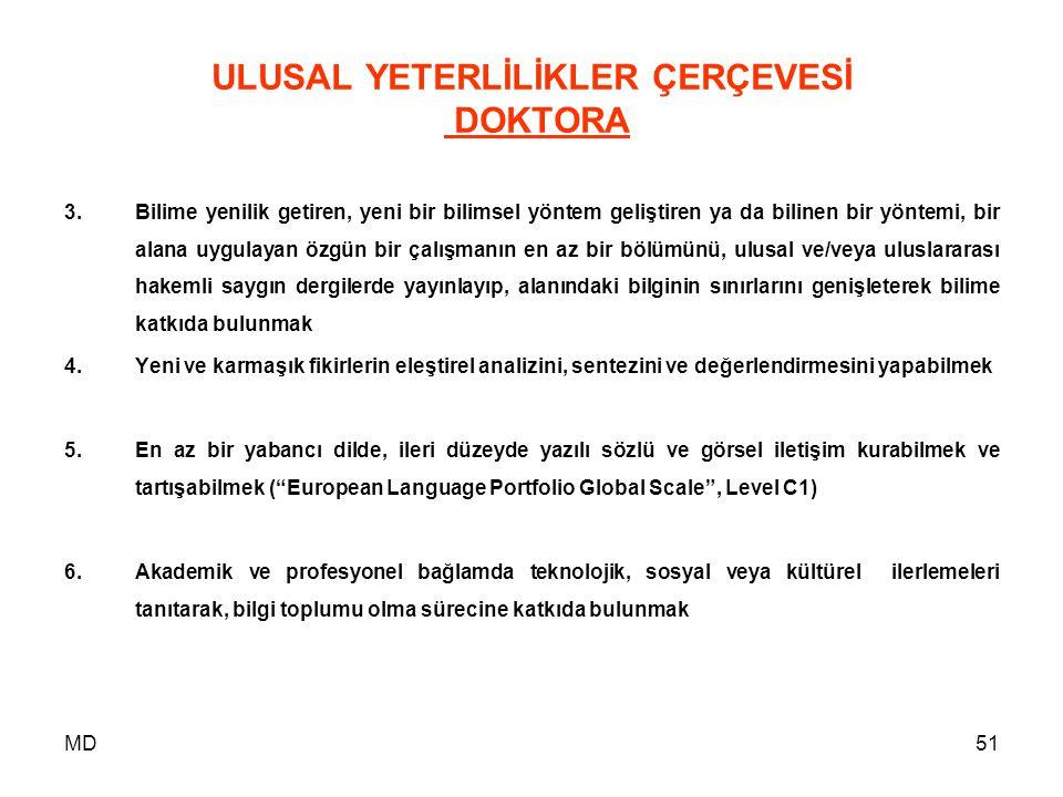 ULUSAL YETERLİLİKLER ÇERÇEVESİ DOKTORA