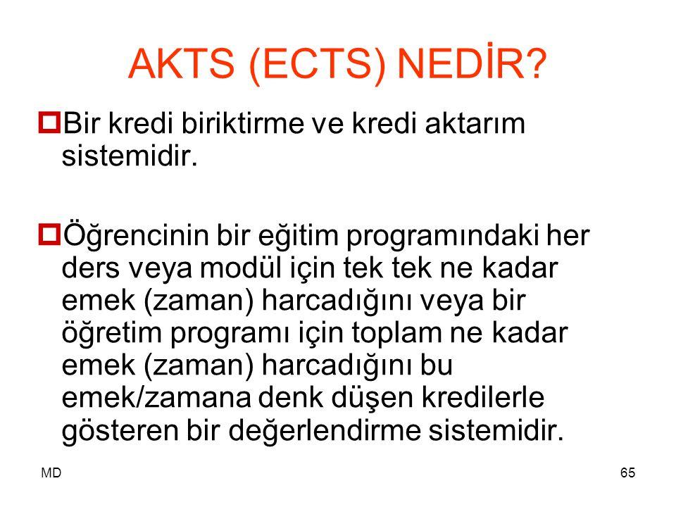 AKTS (ECTS) NEDİR Bir kredi biriktirme ve kredi aktarım sistemidir.