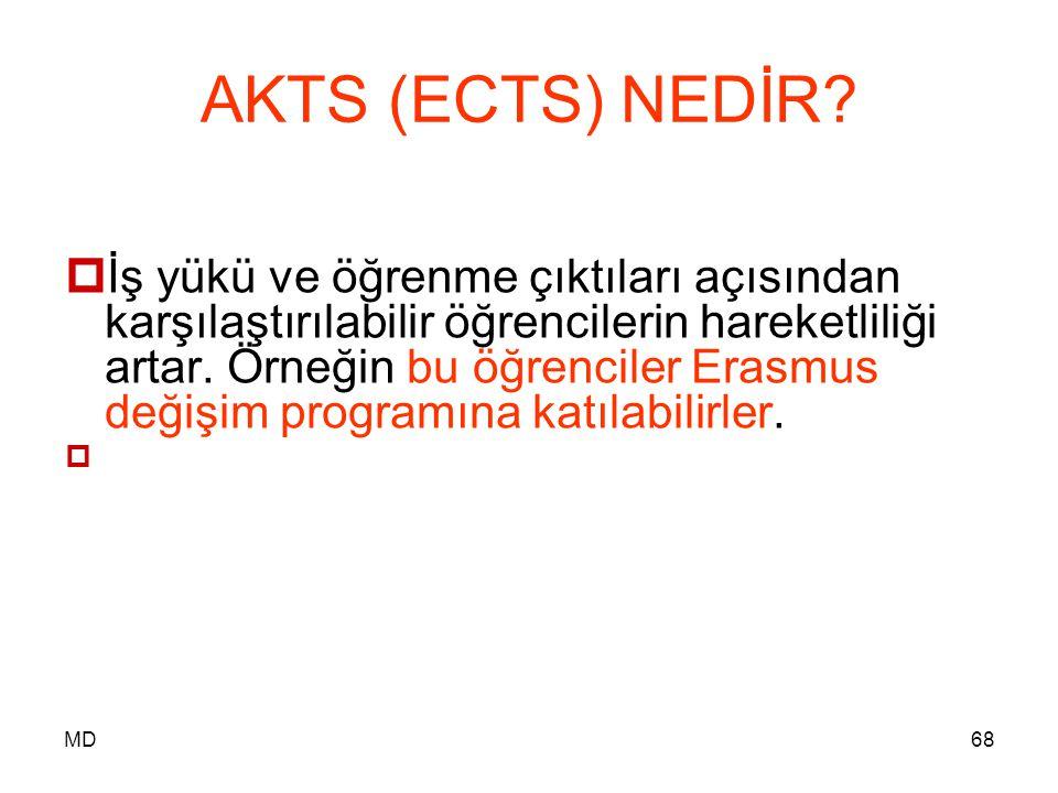 AKTS (ECTS) NEDİR