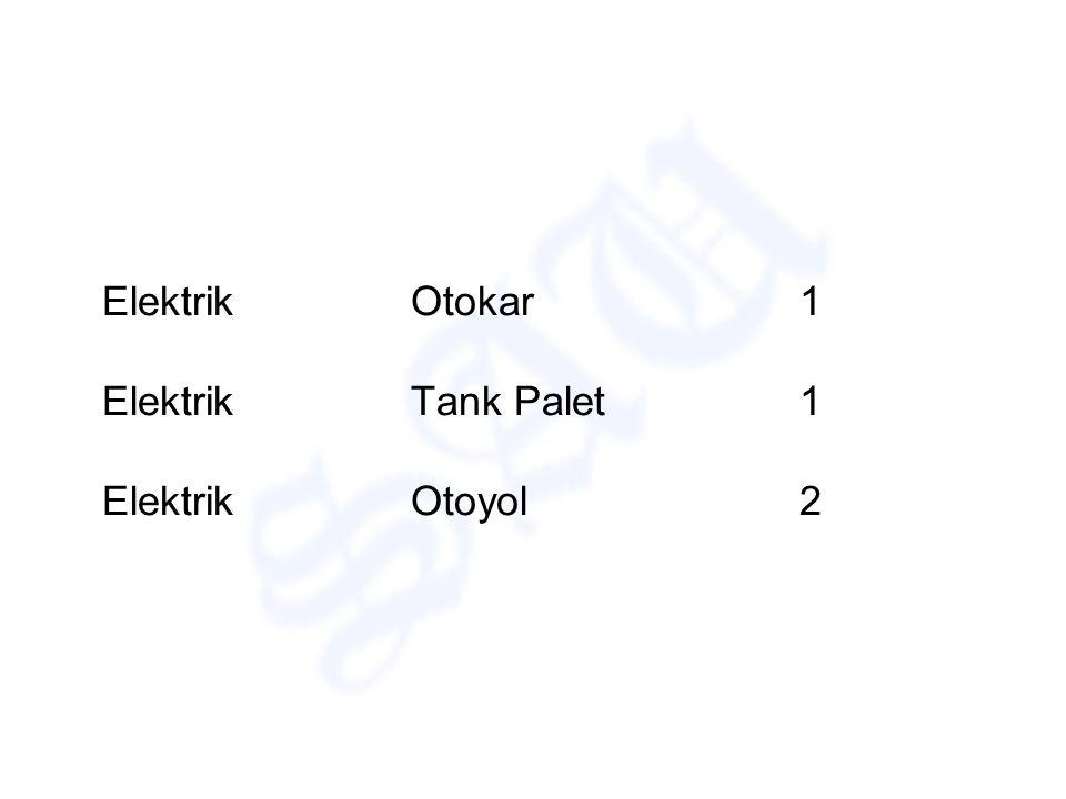 Elektrik Otokar 1 Elektrik Tank Palet 1 Elektrik Otoyol 2