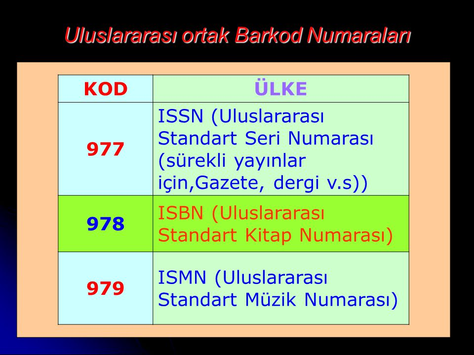 Uluslararası ortak Barkod Numaraları