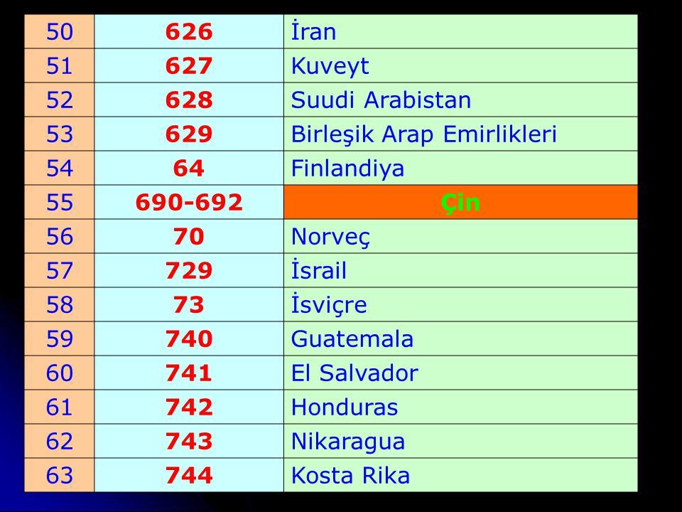 50 626. İran. 51. 627. Kuveyt. 52. 628. Suudi Arabistan. 53. 629. Birleşik Arap Emirlikleri.