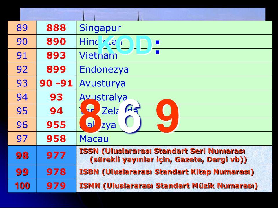 8 6 9 KOD: 89 888 Singapur 90 890 Hindistan 91 893 Vietnam 92 899
