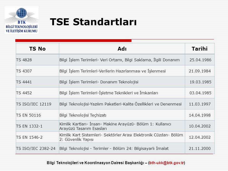 TSE Standartları TS No Adı Tarihi TS 4828