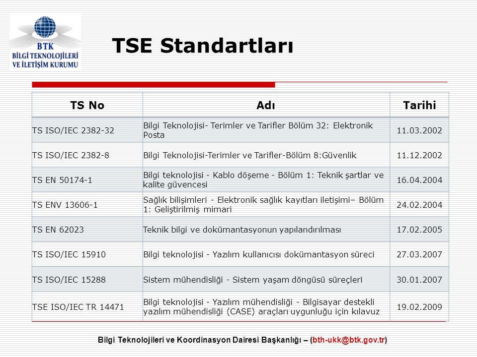 TSE Standartları TS No Adı Tarihi TS ISO/IEC 2382-32