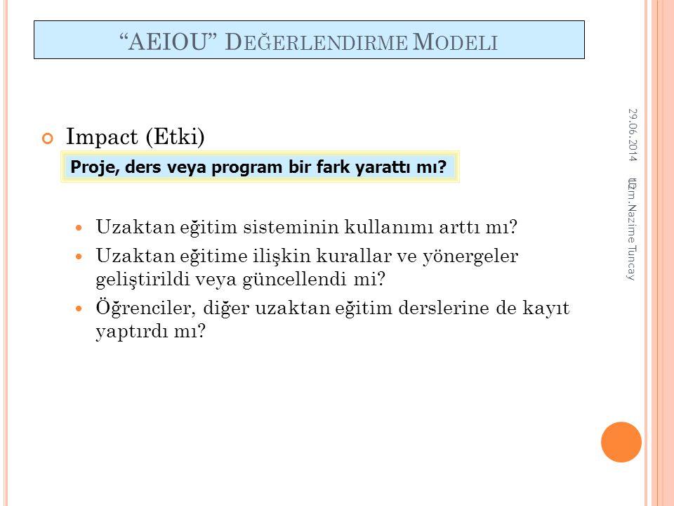AEIOU Değerlendirme Modeli