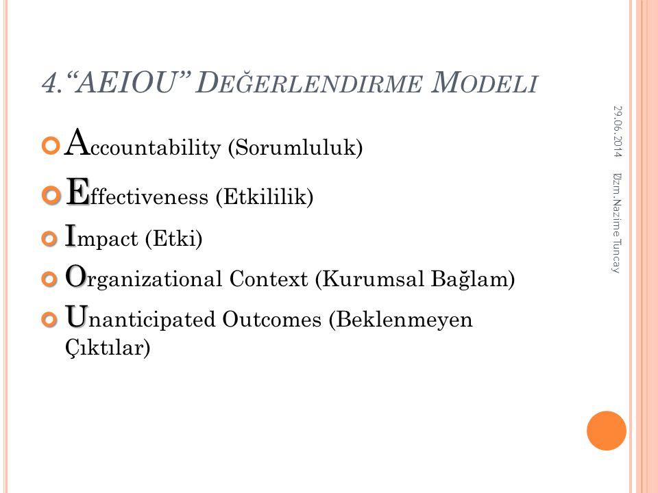 4. AEIOU Değerlendirme Modeli
