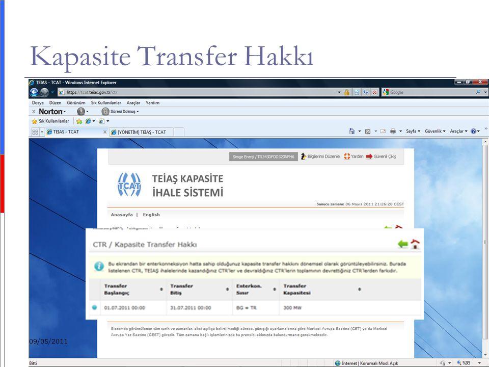 Kapasite Transfer Hakkı
