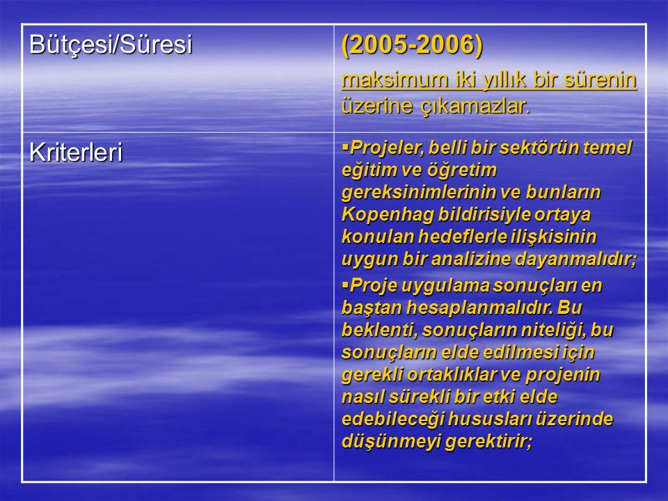Bütçesi/Süresi (2005-2006) Kriterleri