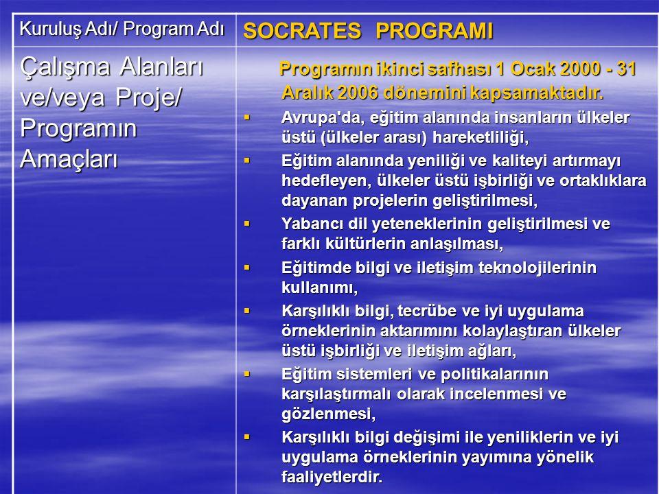 Çalışma Alanları ve/veya Proje/ Programın Amaçları