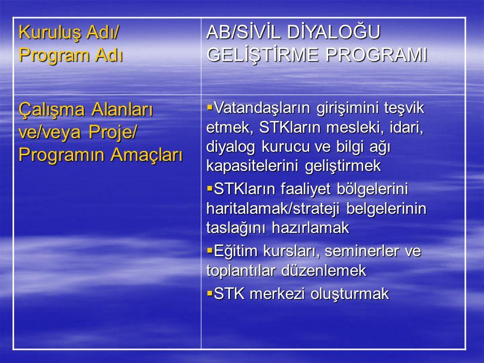 Kuruluş Adı/ Program Adı AB/SİVİL DİYALOĞU GELİŞTİRME PROGRAMI