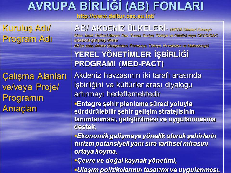 AVRUPA BİRLİĞİ (AB) FONLARI http://www.deltur.cec.eu.int/