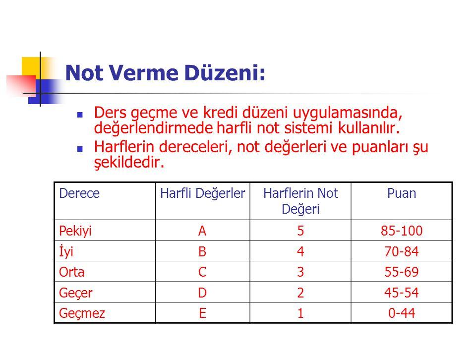 Not Verme Düzeni: Ders geçme ve kredi düzeni uygulamasında, değerlendirmede harfli not sistemi kullanılır.