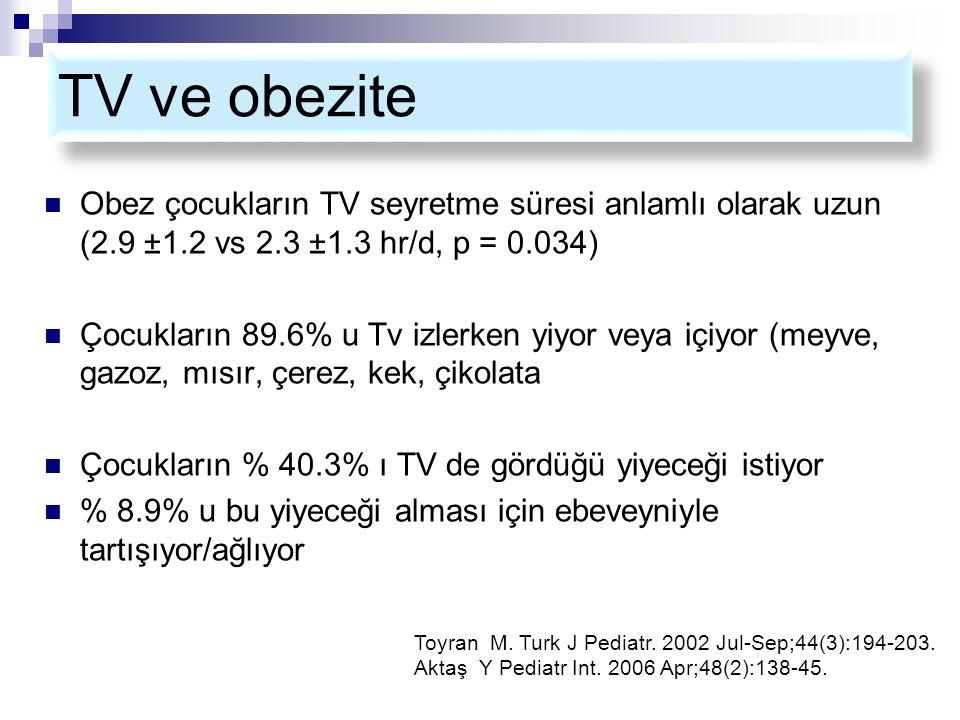 TV ve obezite Obez çocukların TV seyretme süresi anlamlı olarak uzun (2.9 ±1.2 vs 2.3 ±1.3 hr/d, p = 0.034)