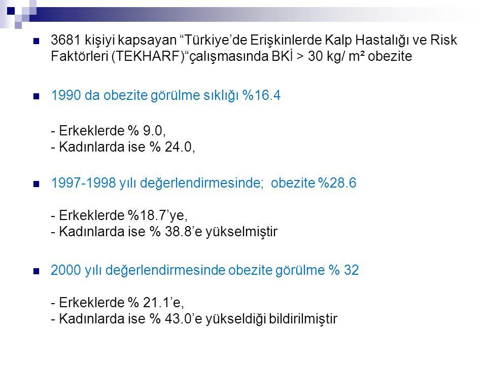 3681 kişiyi kapsayan Türkiye'de Erişkinlerde Kalp Hastalığı ve Risk Faktörleri (TEKHARF) çalışmasında BKİ > 30 kg/ m² obezite