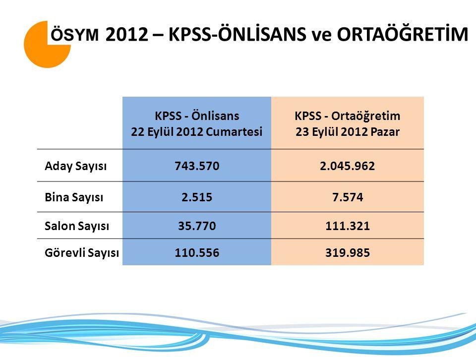 2012 – KPSS-ÖNLİSANS ve ORTAÖĞRETİM