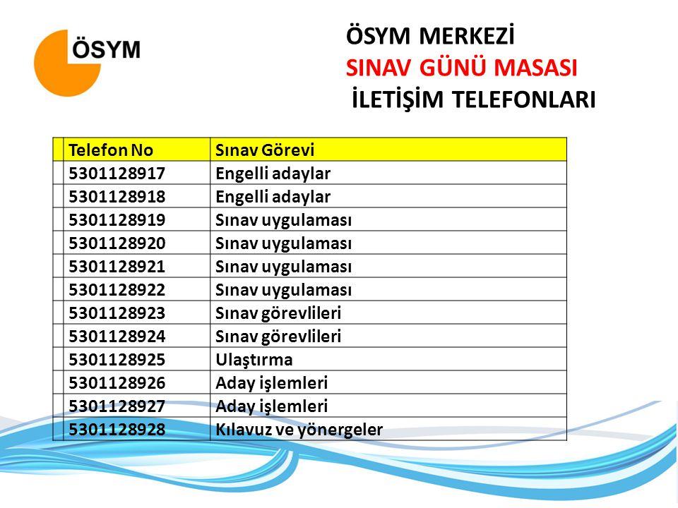 ÖSYM MERKEZİ SINAV GÜNÜ MASASI İLETİŞİM TELEFONLARI Telefon No
