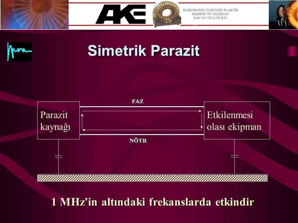 Simetrik Parazit 1 MHz'in altındaki frekanslarda etkindir Parazit