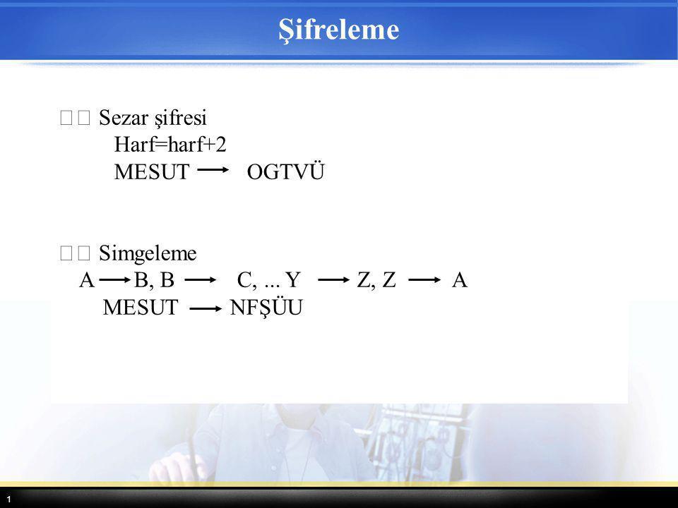 Şifreleme  Sezar şifresi Harf=harf+2 MESUT OGTVÜ  Simgeleme