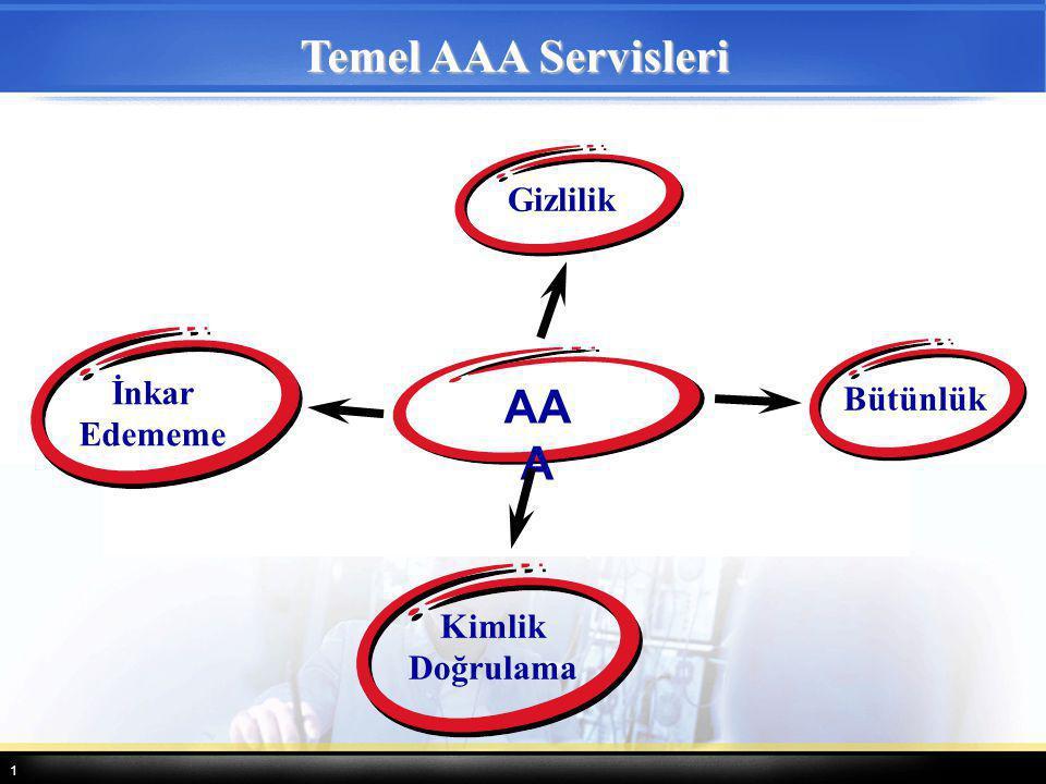 Temel AAA Servisleri AAA Gizlilik İnkar Edememe Bütünlük