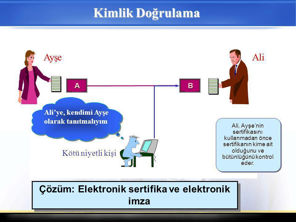 Çözüm: Elektronik sertifika ve elektronik imza