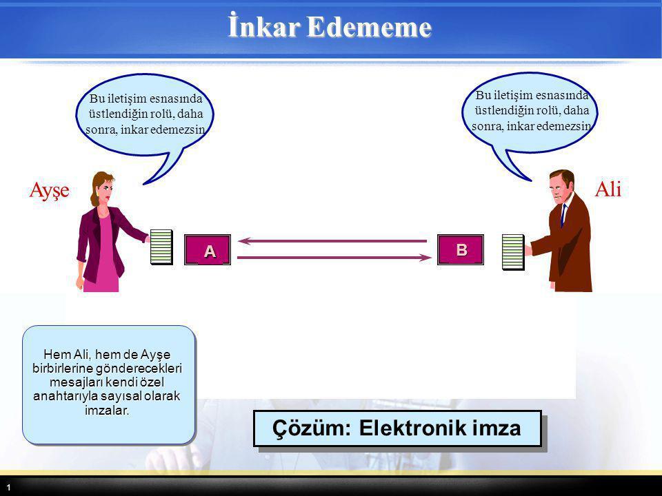 Çözüm: Elektronik imza