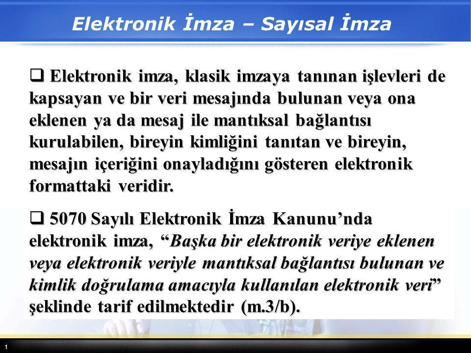 Elektronik İmza – Sayısal İmza