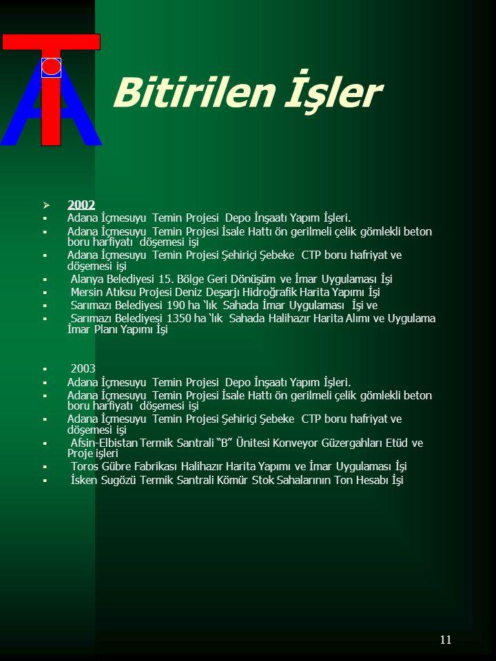 Bitirilen İşler 2002. Adana İçmesuyu Temin Projesi Depo İnşaatı Yapım İşleri.