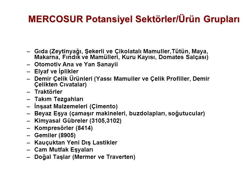 MERCOSUR Potansiyel Sektörler/Ürün Grupları