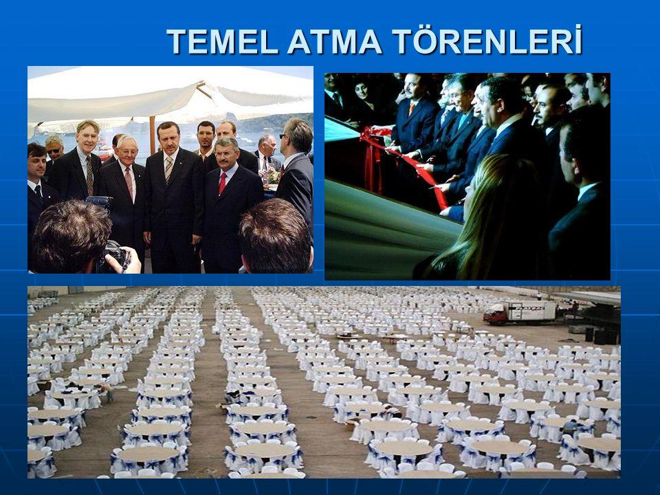 TEMEL ATMA TÖRENLERİ WORLD ORGANİZASYON 0 532 665 58 57