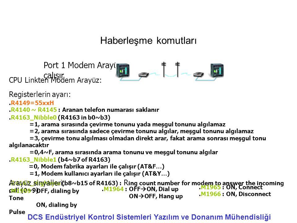 Haberleşme komutları Port 1 Modem Arayüzü olarak çalışır