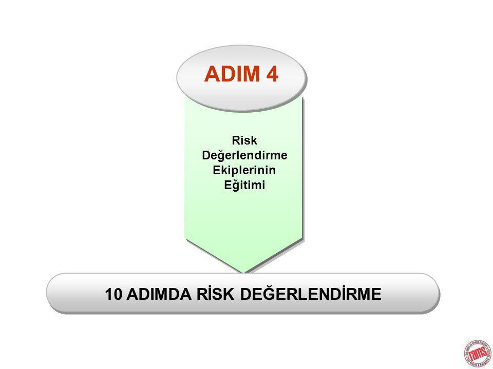 Risk Değerlendirme Ekiplerinin Eğitimi 10 ADIMDA RİSK DEĞERLENDİRME