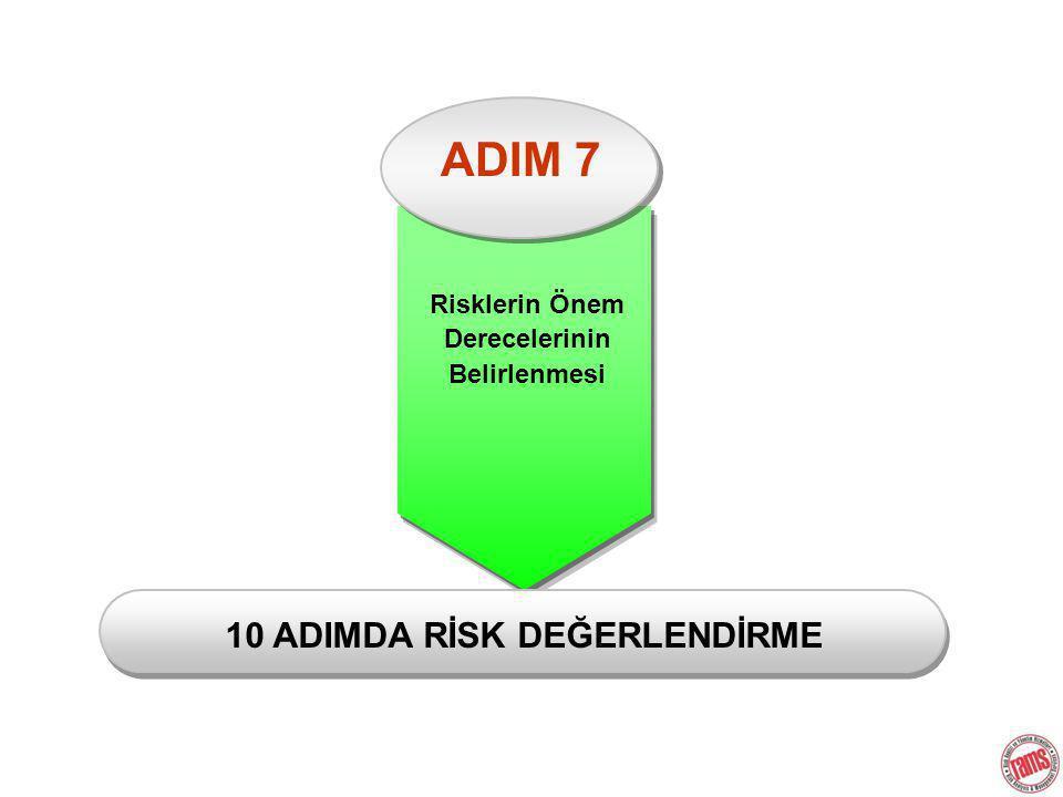 Risklerin Önem Derecelerinin Belirlenmesi 10 ADIMDA RİSK DEĞERLENDİRME