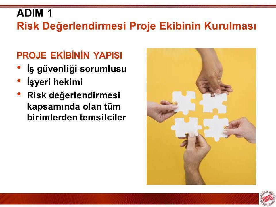 ADIM 1 Risk Değerlendirmesi Proje Ekibinin Kurulması