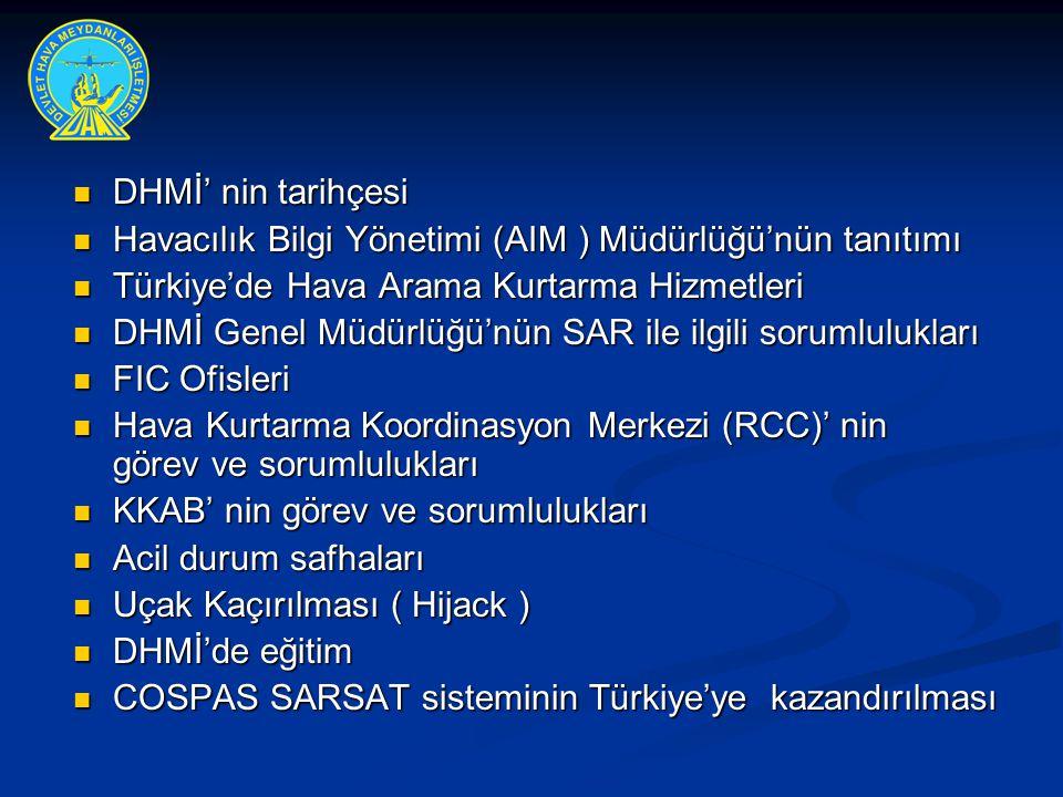 DHMİ' nin tarihçesi Havacılık Bilgi Yönetimi (AIM ) Müdürlüğü'nün tanıtımı. Türkiye'de Hava Arama Kurtarma Hizmetleri.