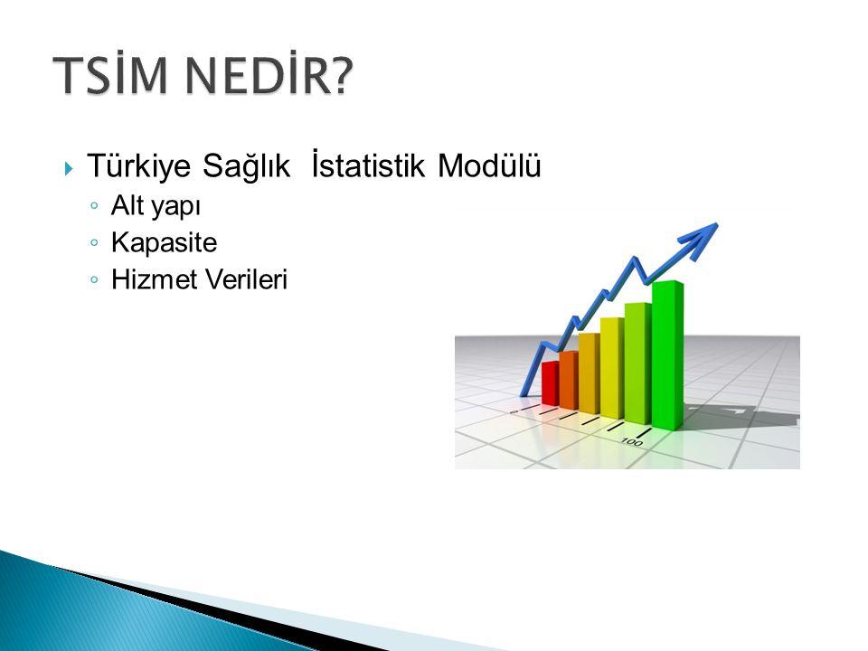 TSİM NEDİR Türkiye Sağlık İstatistik Modülü Alt yapı Kapasite