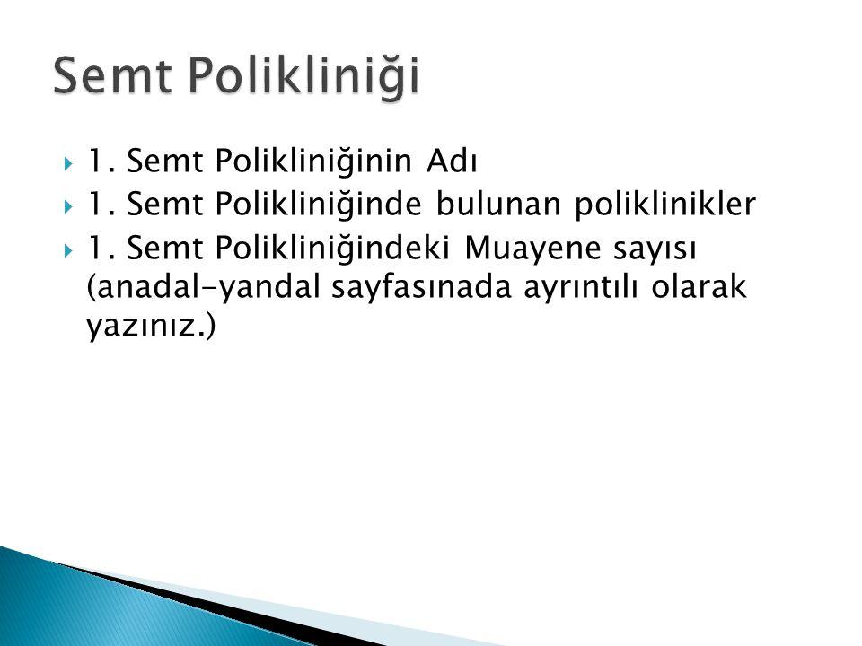 Semt Polikliniği 1. Semt Polikliniğinin Adı