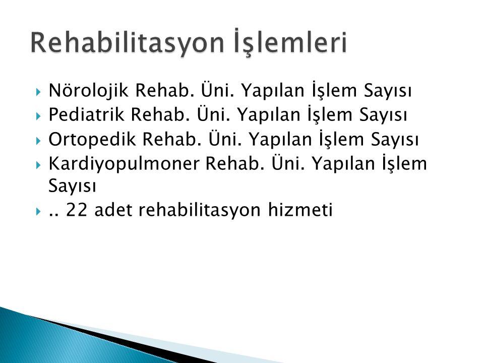 Rehabilitasyon İşlemleri