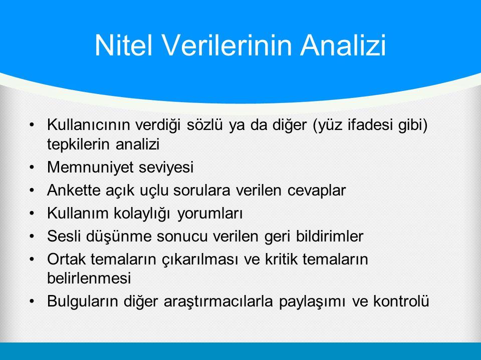 Nitel Verilerinin Analizi