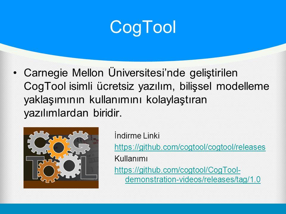 CogTool