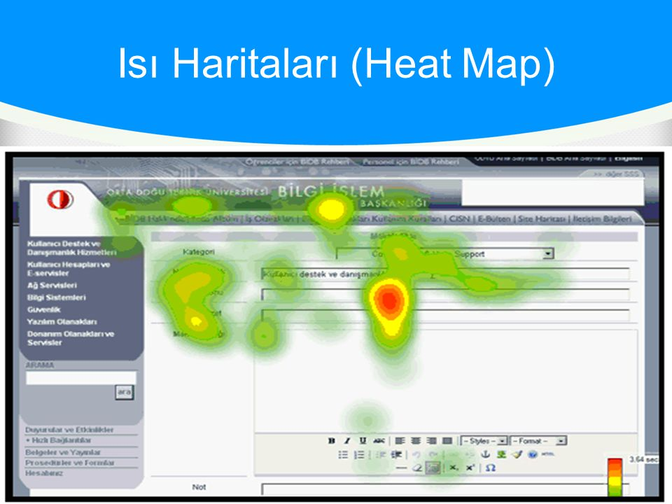 Isı Haritaları (Heat Map)