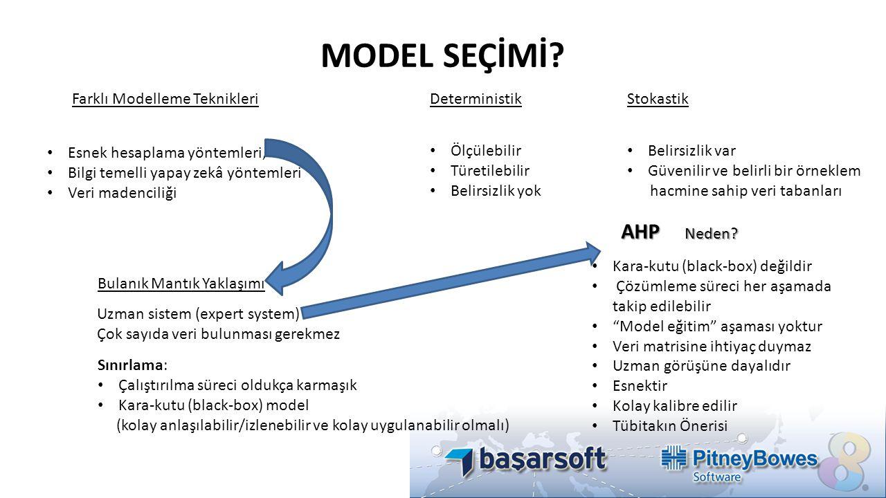 MODEL SEÇİMİ AHP Neden Farklı Modelleme Teknikleri Deterministik