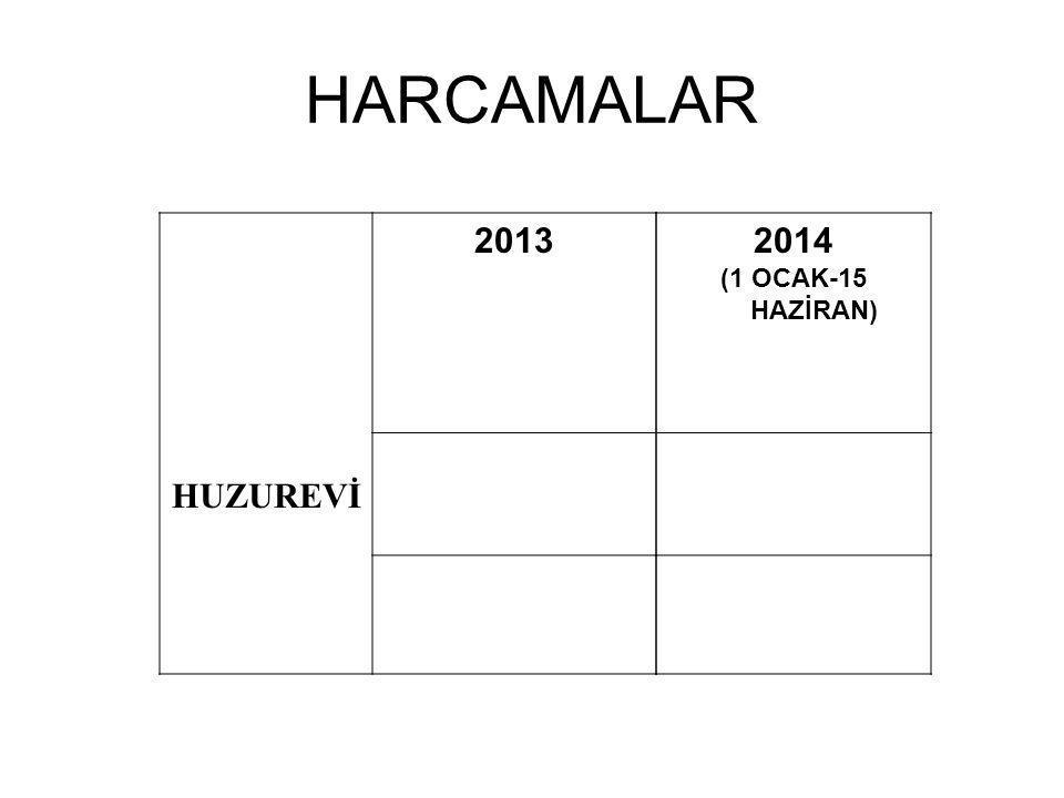 HARCAMALAR HUZUREVİ 2013 2014 (1 OCAK-15 HAZİRAN)