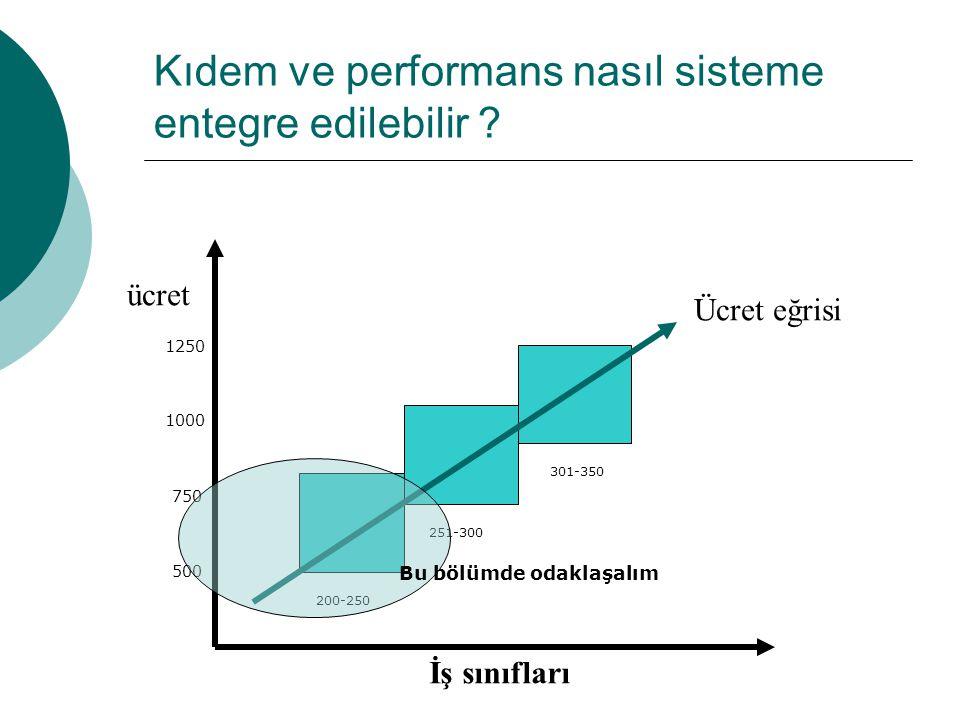 Kıdem ve performans nasıl sisteme entegre edilebilir