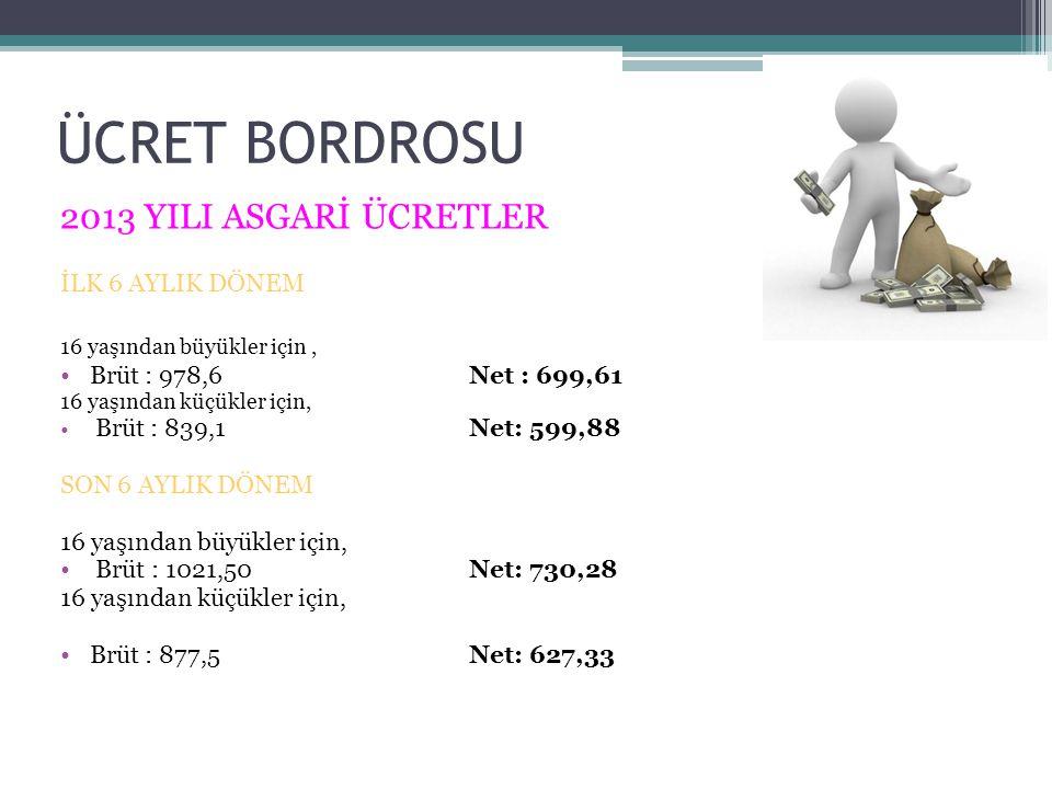 ÜCRET BORDROSU 2013 YILI ASGARİ ÜCRETLER İLK 6 AYLIK DÖNEM