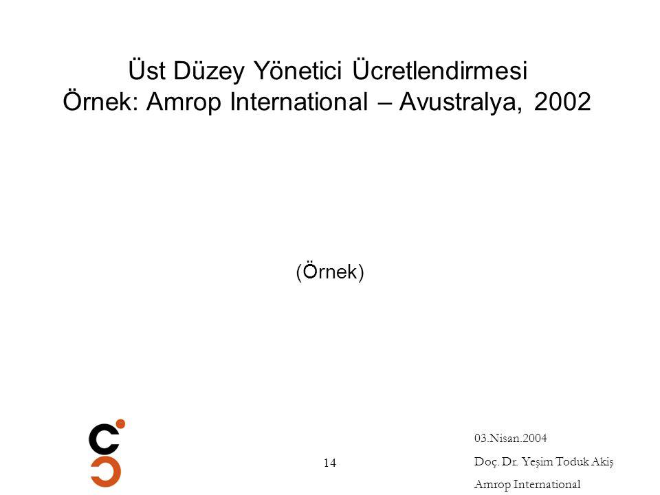 Üst Düzey Yönetici Ücretlendirmesi Örnek: Amrop International – Avustralya, 2002