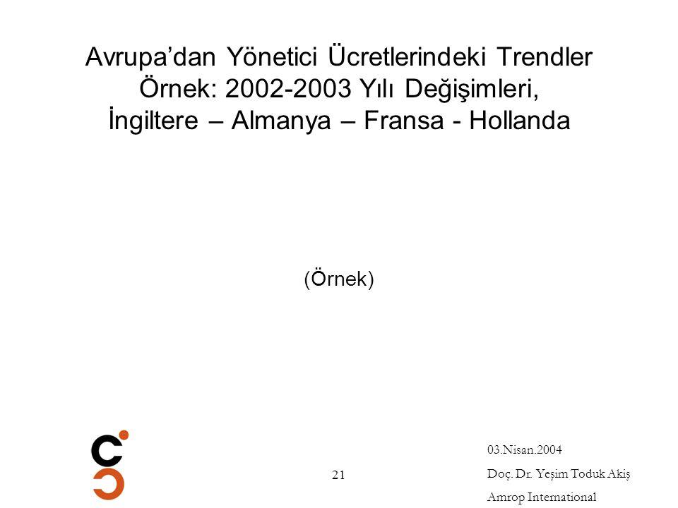 Avrupa'dan Yönetici Ücretlerindeki Trendler Örnek: 2002-2003 Yılı Değişimleri, İngiltere – Almanya – Fransa - Hollanda